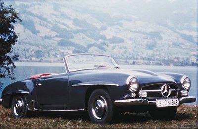 1955-1963 190 SL