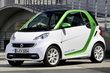 2015 Smart electric drive