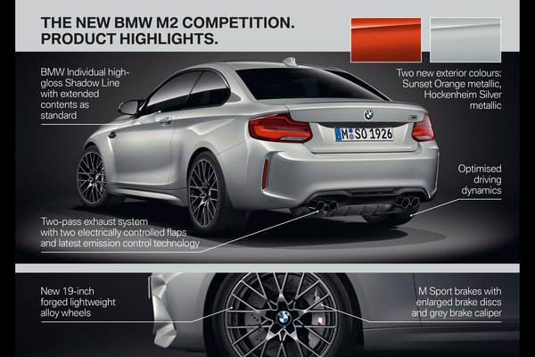 2019 BMW 2-Series M2 Competition Coupe