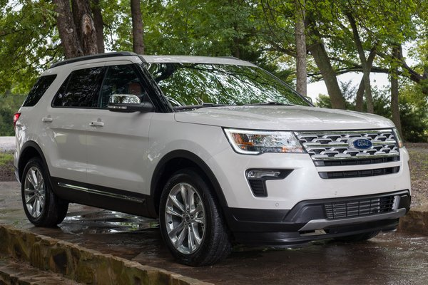 2019 Ford Explorer Desert Copper Edition