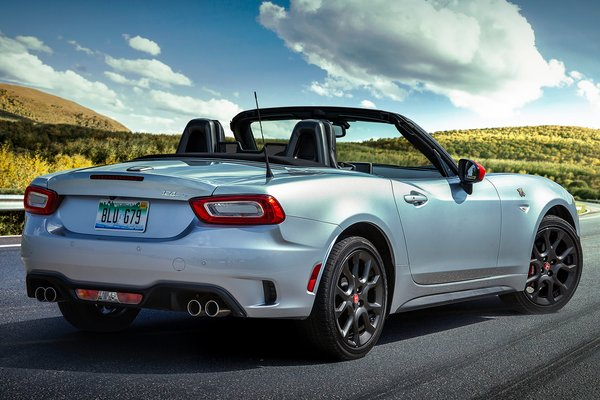 2019 Fiat 124 Spider Abarth Veleno Appearance Group