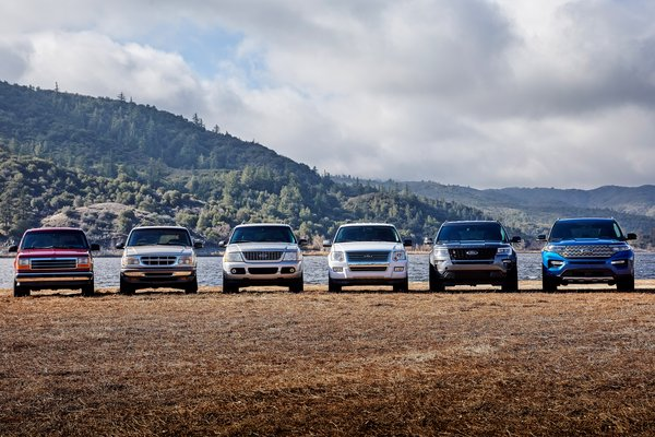 2020 Ford Explorer - Six Generations