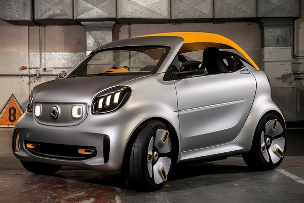 2019 Smart Forease+